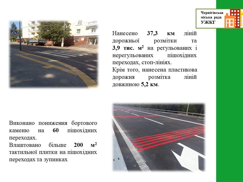У міській раді відзвітувались за відремонтовані дороги цього року, фото-2